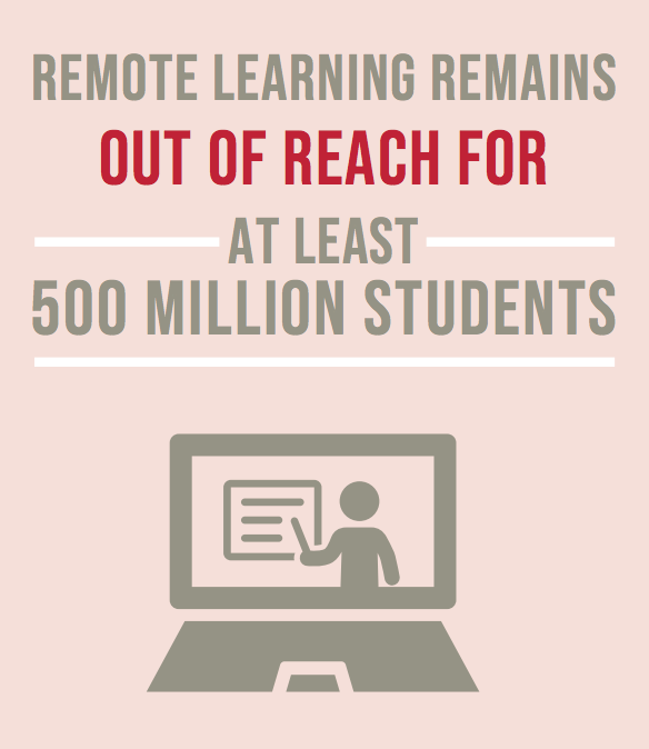 Remote learning statistic